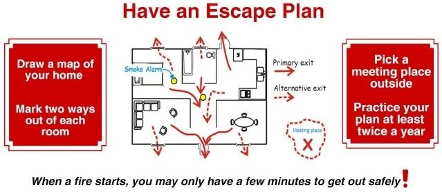 Los Angeles Parking Enforcement >> escape-plan-map.jpg | Los Angeles Fire Department