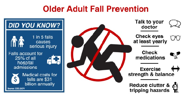 Fall Prevention | Los Angeles Fire Department