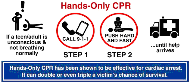Hands Only Cpr Los Angeles Fire Department