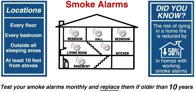 Smoke Alarms | Los Angeles Fire Department